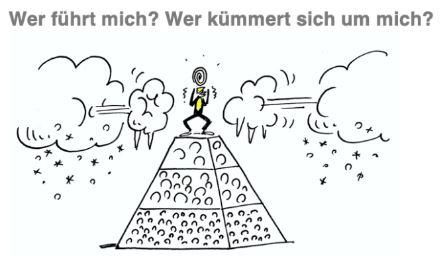 arbeitsplanung-fuehrung