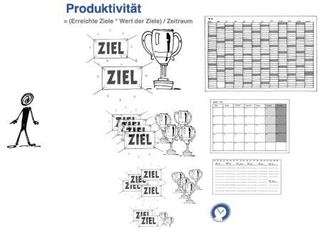 ziele-erreichen-produktivität