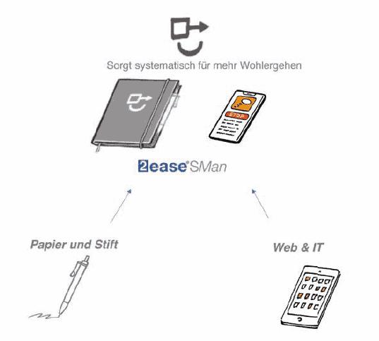 selbstmanagement-buch-kapitelbild-4