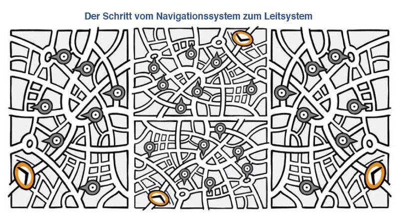 selbstmanagement-buch-kapitelbild-5